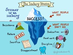 Succes – top van de ijsberg
